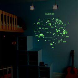 Naprendszer fluoreszkáló falmatrica